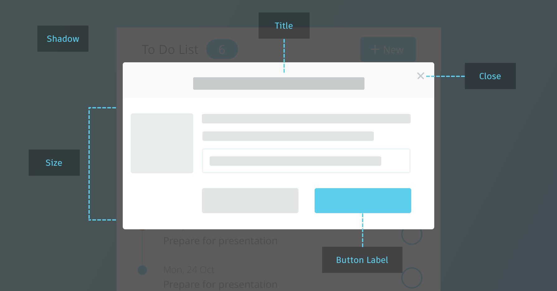 Anatomy of a Modal Window