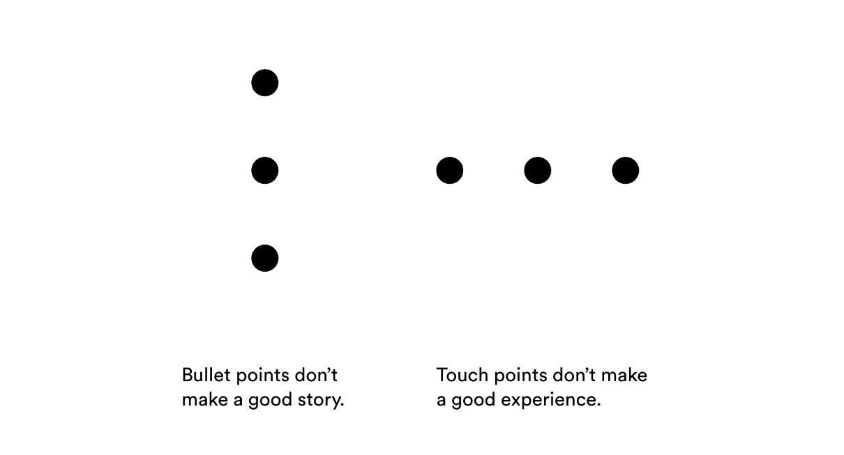 Storytelling Principles