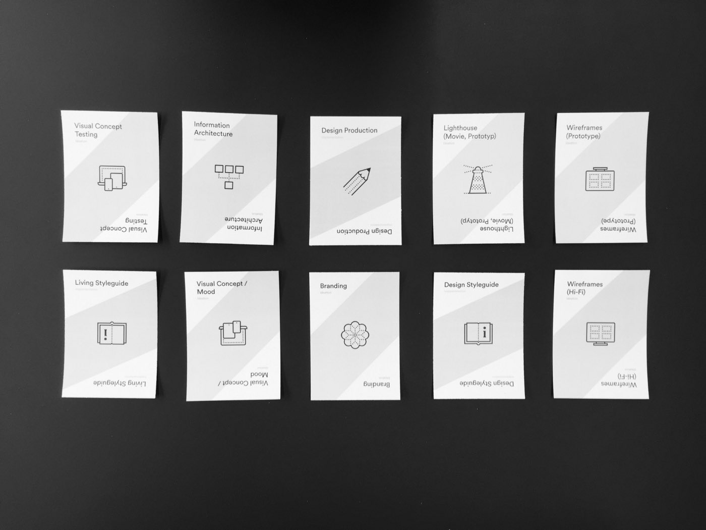 Sample project artefact cards used in our design production process.